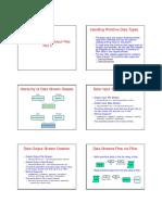 Input output.pdf