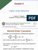 Ch05 Higher Order Networks.pdf