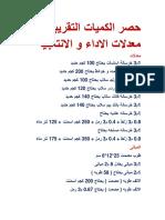 حصر الكميات التقريبى ومعدلات الاداء والانتاجيه.pdf