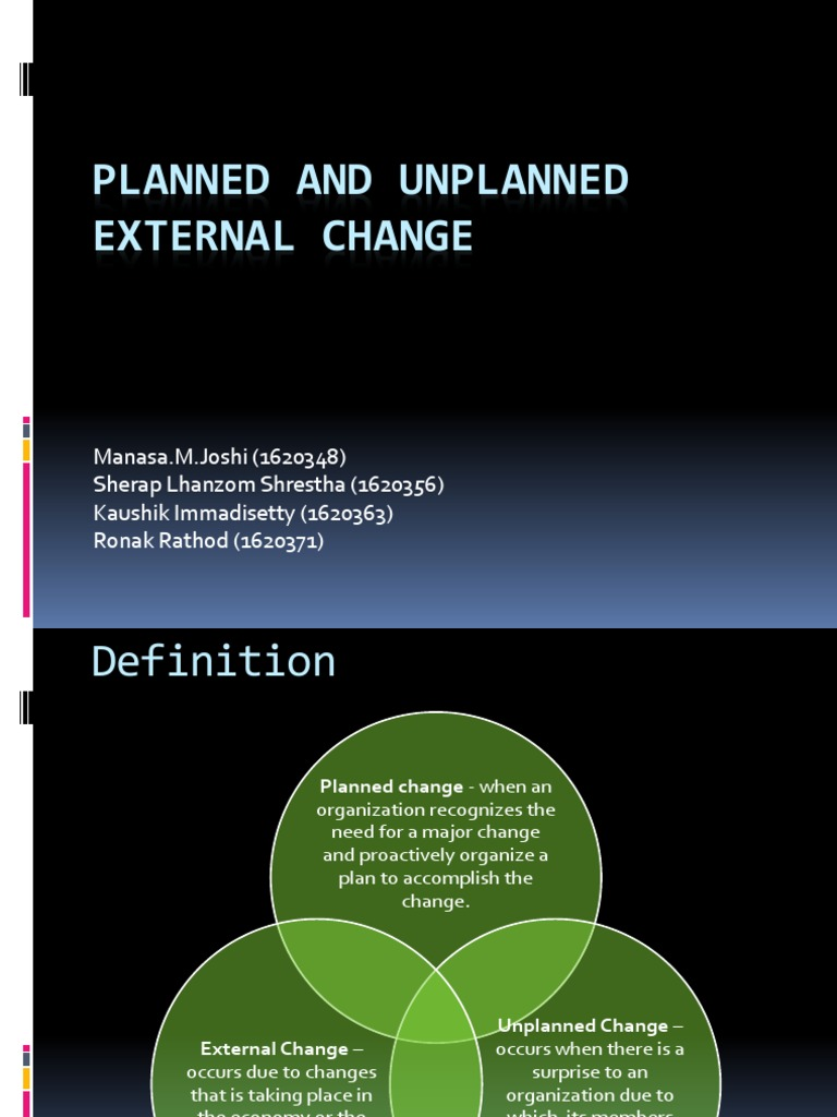 types of planned change