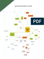 BSTANTON NURS 2150 Concept Map Compatible