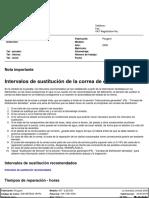 Correa Distribucion. Motor RHR