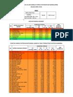 Analysis Low Rank Batubara