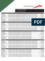 98E — Al Satwa Bus Station to Al Quoz Bus Station Dubai Bus Service Timetable