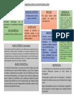 ESQUEMA DE PLAN DE INVESTIGACION
