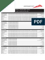F05 — Al Rashidiya Metro Station to Mizhar 1 Dubai Bus Service Timetable