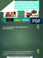 DIAPOS-EVOLUCION.pptx
