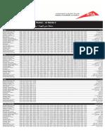 F21 — Al Nahda Metro Station to Al Nahda 2 Dubai Bus Service Timetable