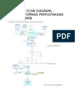 DFD Dan Sistem Informasi Perpustakaan