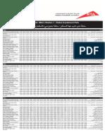 F48 — Ibn Battuuta Metro Station to Dubai Investment Park 2 Dubai Bus Service Timetable