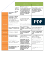 DIFERENCIAS (Trabajo Auditoria Administrativa)