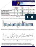 Monterey Real Estate Sales Market Action Report for August 2016