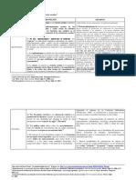 Etapas y Formaciones de Las Ciencias Sociales
