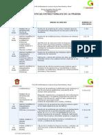 Características Estructurales de La Prueba
