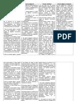 CUADROS DE PSICOPATOLOGÍA..docx
