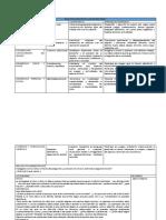 COMPENDIO DE SITUACIONES DIDACTICAS MI ALBUM 3.pdf