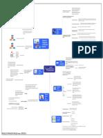 Mod Organizacionales Cuadro Resumen Expandido