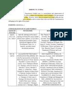 Imbong vs Ochoa Case Digest