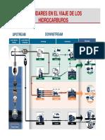 Estandares y Recorrido Hidrocarburos