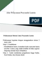Alur Pelayanan Posyandu Lansia