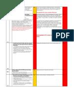SKD Esperanza GRST P2 Pending Items new.pdf