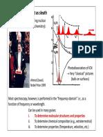 Molecular Rotational Spectroscopy