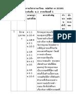 โครงสร้างรายวิชาภาษาไทย_ม1