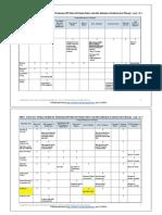 HIV tables.pdf