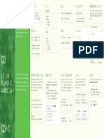 markdown-cheatsheet.pdf
