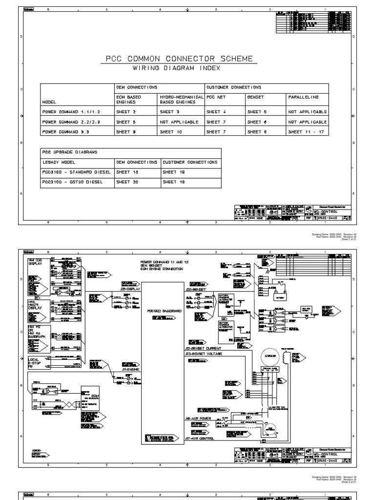 Diagrama Pcc 3300 Rev M Wiring Diagrams