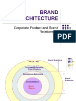23792210 Brand Architecture