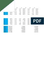 Copia Di Esempio Dati Prove Colorimetriche 22 Luglio