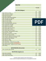 TABELA AGOSTO.pdf