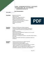 TABLA   DE   PROBLEMAS   NEUROPSICOLÓGICOS   ASOCIADOS   CON  LA LOCALIZACIÓN   DE   LAS  LESIONES   CRANEOENCEFÁLICAS