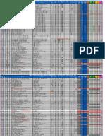 Anexo - II - Lista de Produtos e Preços EPI's - Fev_16 a Fev_17 - ADM  DO BRASIL_ajustado_DENISE (003).xls