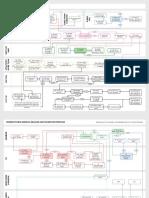 CAF Transition Process