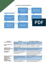 Planificacion Rehabilitacion.rev Capdocx
