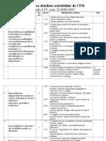 0planificarea Detaliata Activvitatilor de Cfm 1 4