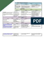 Programación ESO EPA Esquema