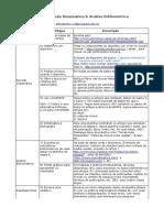 Como Fazer Revisao Sistemática e Analise Bibliometrica