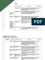 Matriz de Requisitos Legales Proyecto