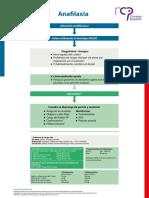 Poster_Algoritmo_Anafilaxia_Espanol_2015.pdf