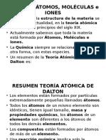 Átomos Iones Y moléculas