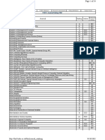Journals Rating 2002
