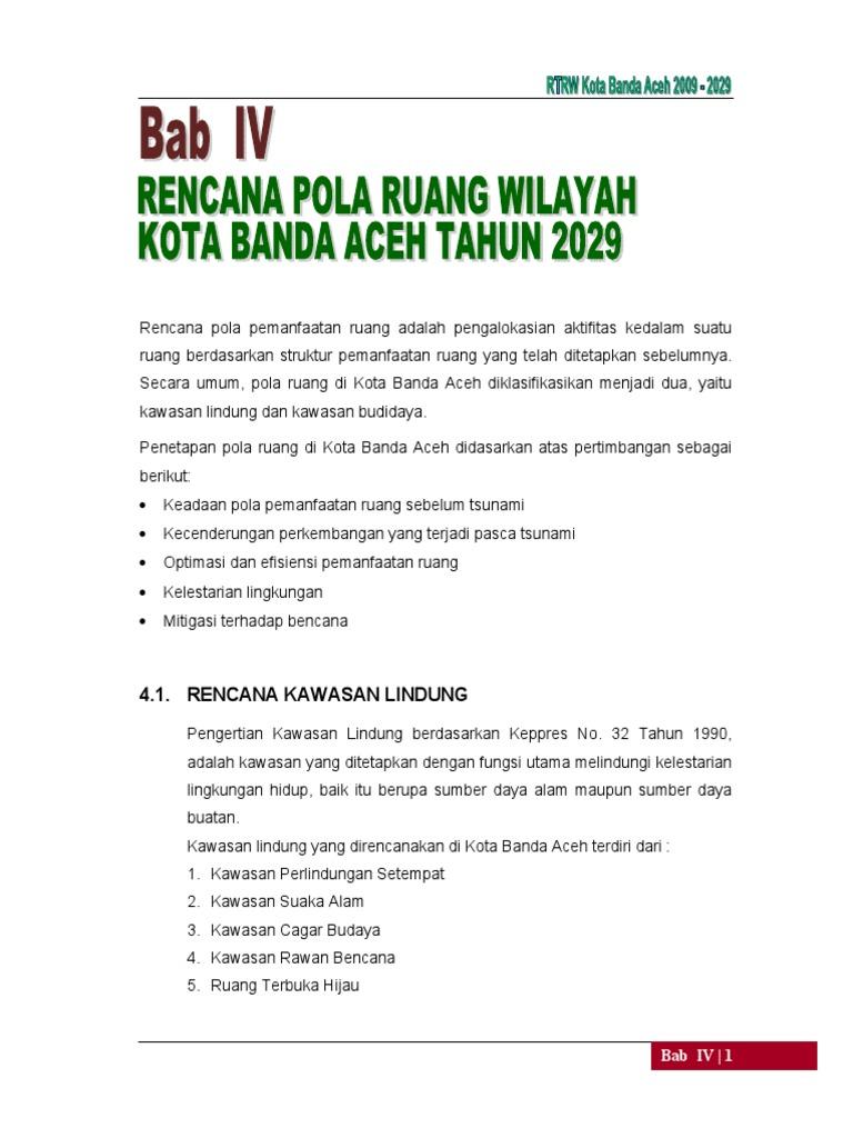 Rencana Pola Ruang Kota Banda Aceh