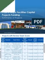 Project Summaries of Major Facilities Capital Funding