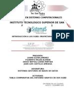 SGBD_U1_Tabla_Comparativa_del_Entorno_Grafico_de_Dos_SGBD_Juan_Luis_Castillo_Arriaga.docx