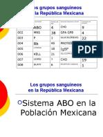 Los Grupos Sanguíneos en LA REP MEX