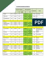 Jadwal Audit Sertifikasi IKM Jatim 2016