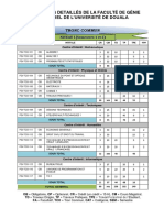 Programme Fgi